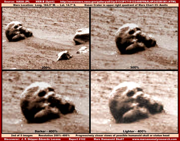 Strange Things on Mars