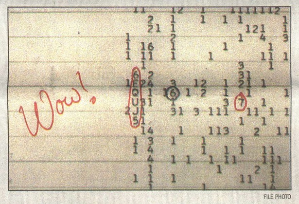 The WOW signal rediscovered!