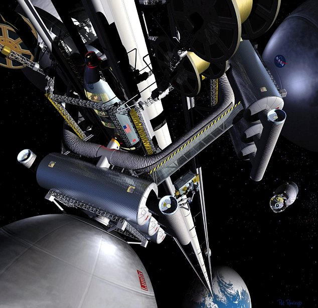 Space Lunar elevator can be built