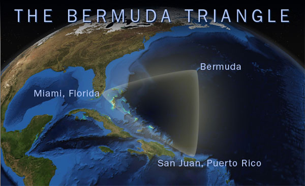 The Bermuda Triangle – Documentary
