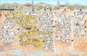 The strange underground city of Derinkuyu, Turkey