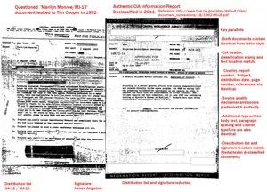 Evidence Monroe was to reveal JFK saw crashed UFO's