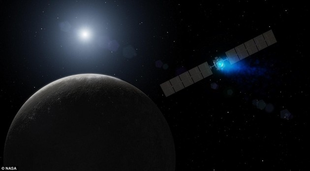 Will we find Aliens on Ceres?