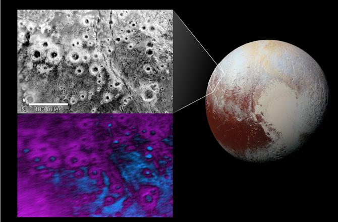 Pluto Mystery